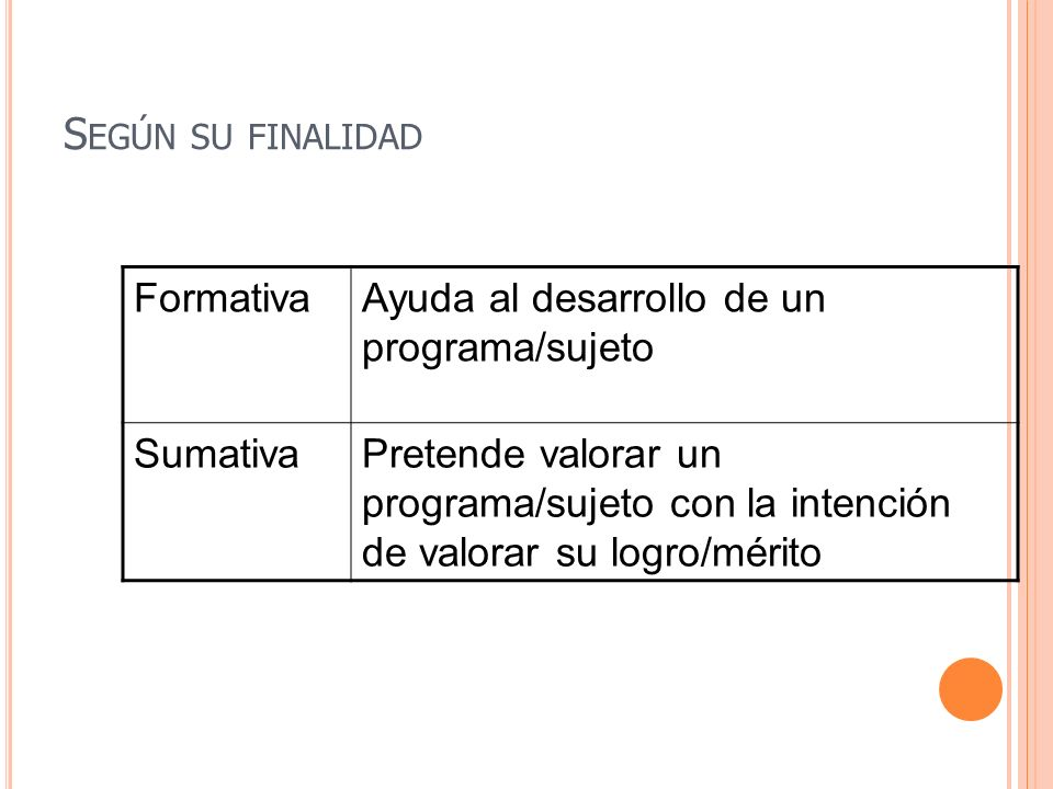 Según su finalidad Formativa Ayuda al desarrollo de un programa/sujeto