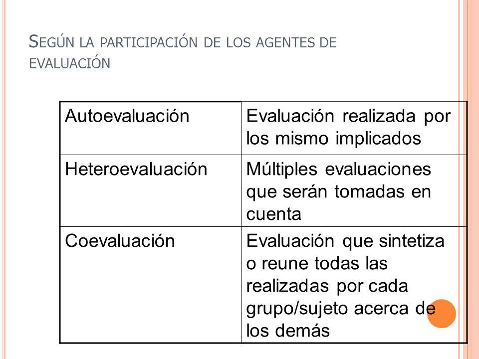 Según la participación de los agentes de evaluación