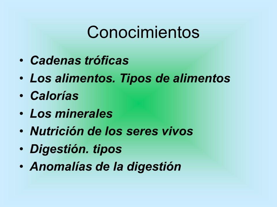 Conocimientos Cadenas tróficas Los alimentos. Tipos de alimentos