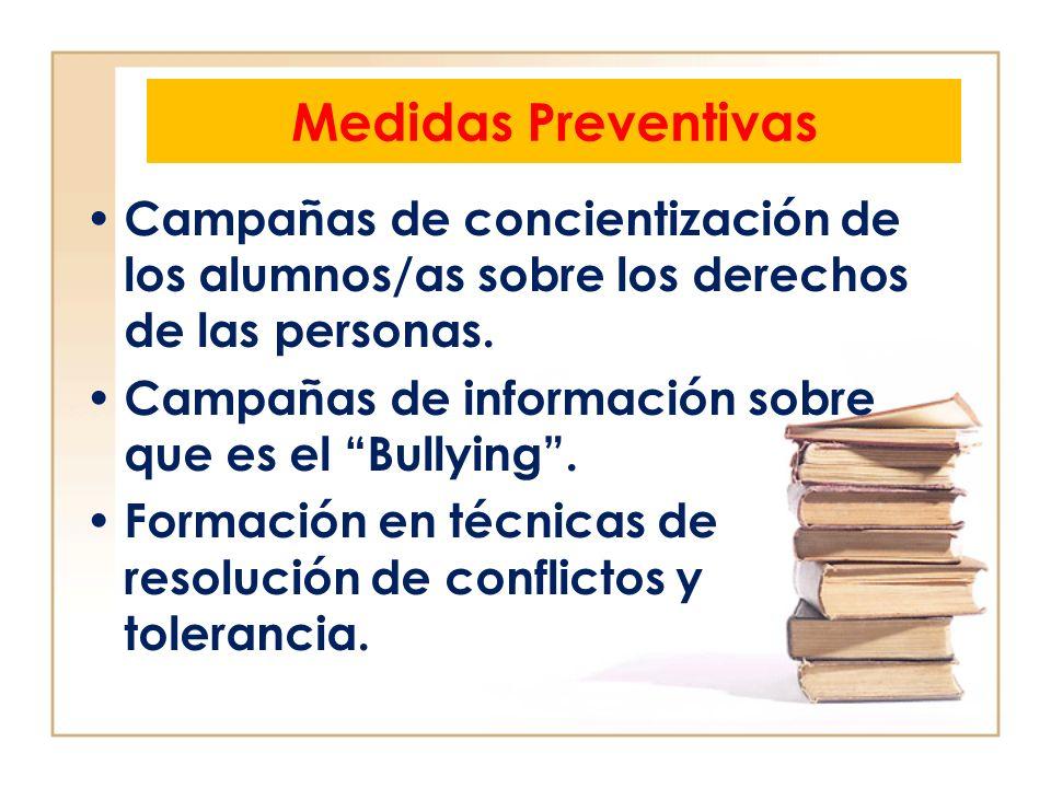 Medidas Preventivas Campañas de concientización de los alumnos/as sobre los derechos de las personas.