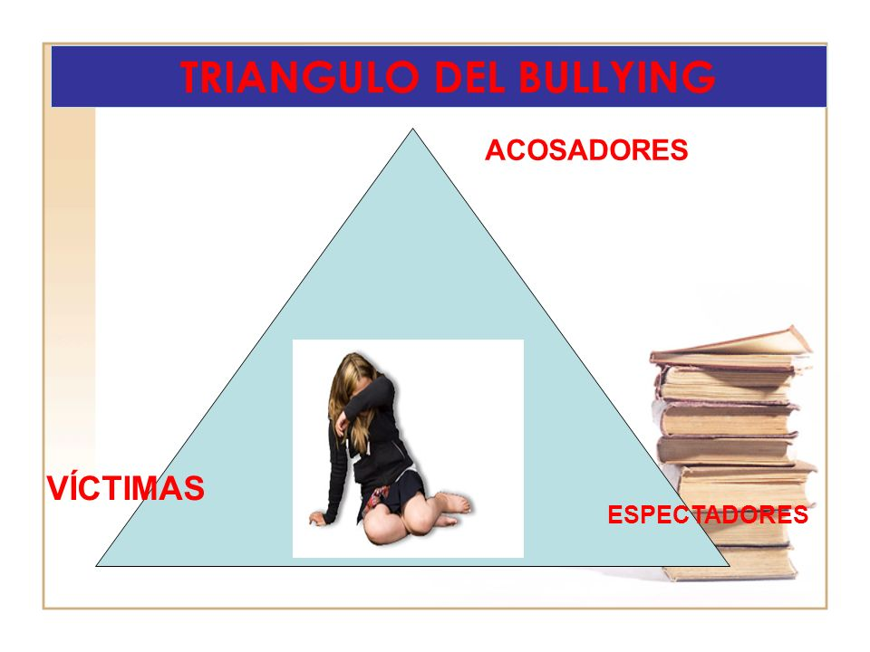TRIANGULO DEL BULLYING