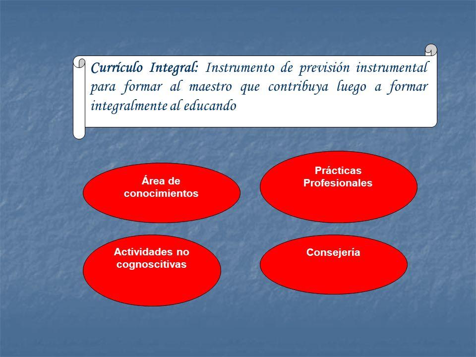 Prácticas Profesionales Actividades no cognoscitivas