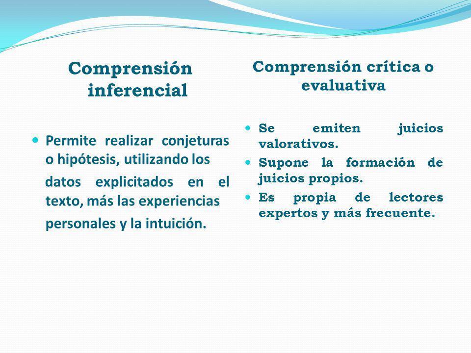 Comprensión inferencial Comprensión crítica o evaluativa