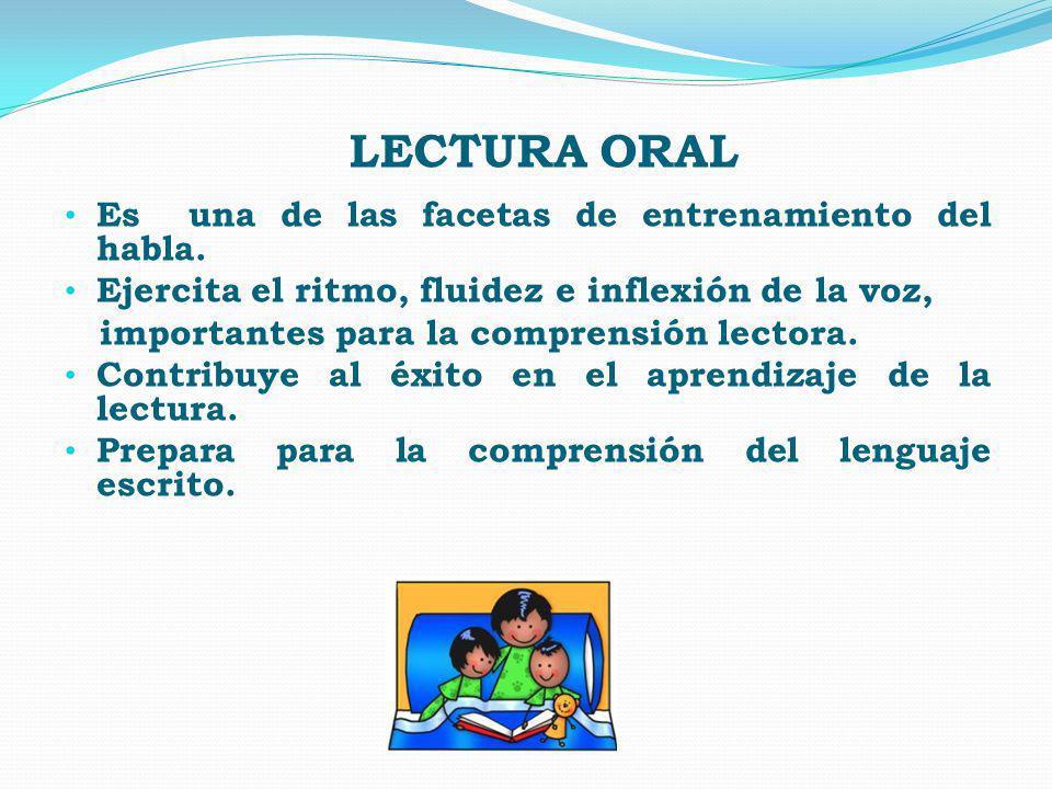 LECTURA ORAL Es una de las facetas de entrenamiento del habla.