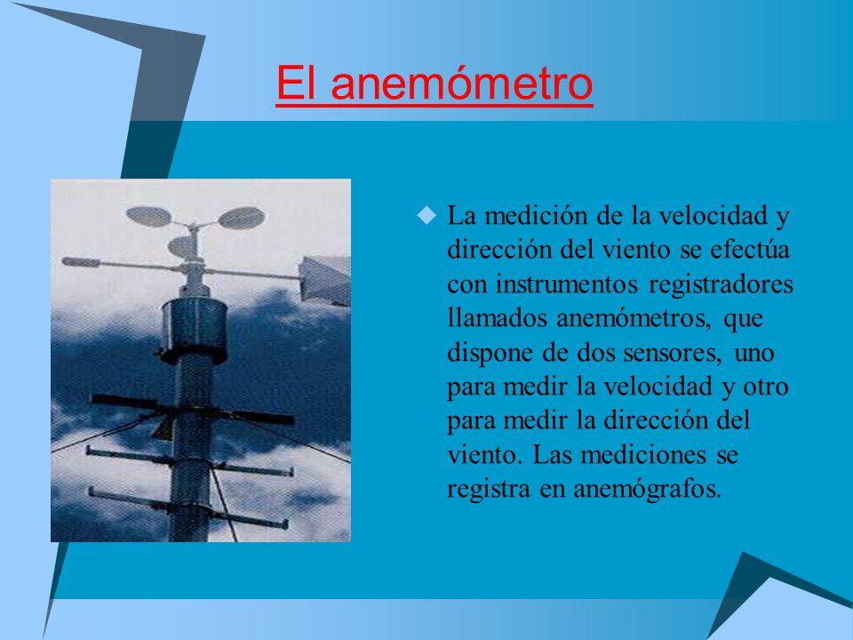 El anemómetro