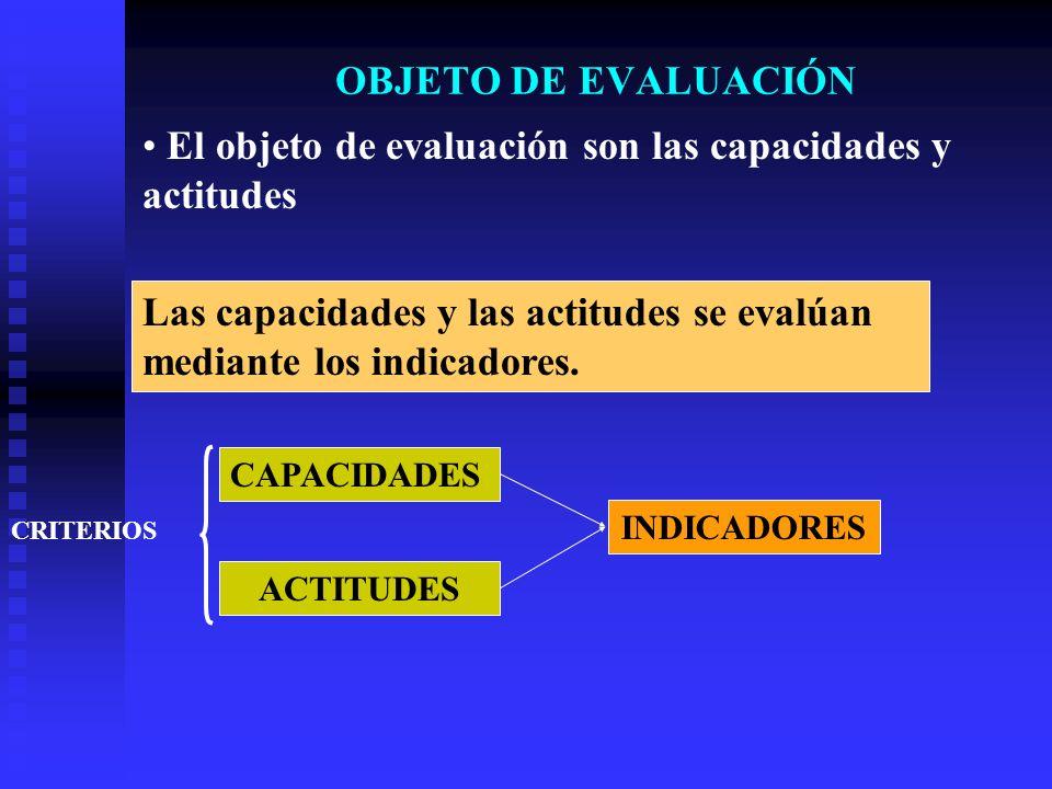 El objeto de evaluación son las capacidades y actitudes
