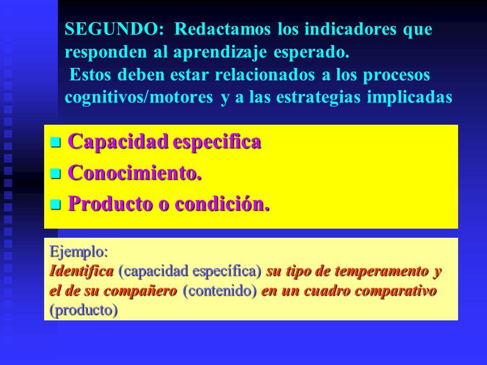 Capacidad especifica Conocimiento. Producto o condición.