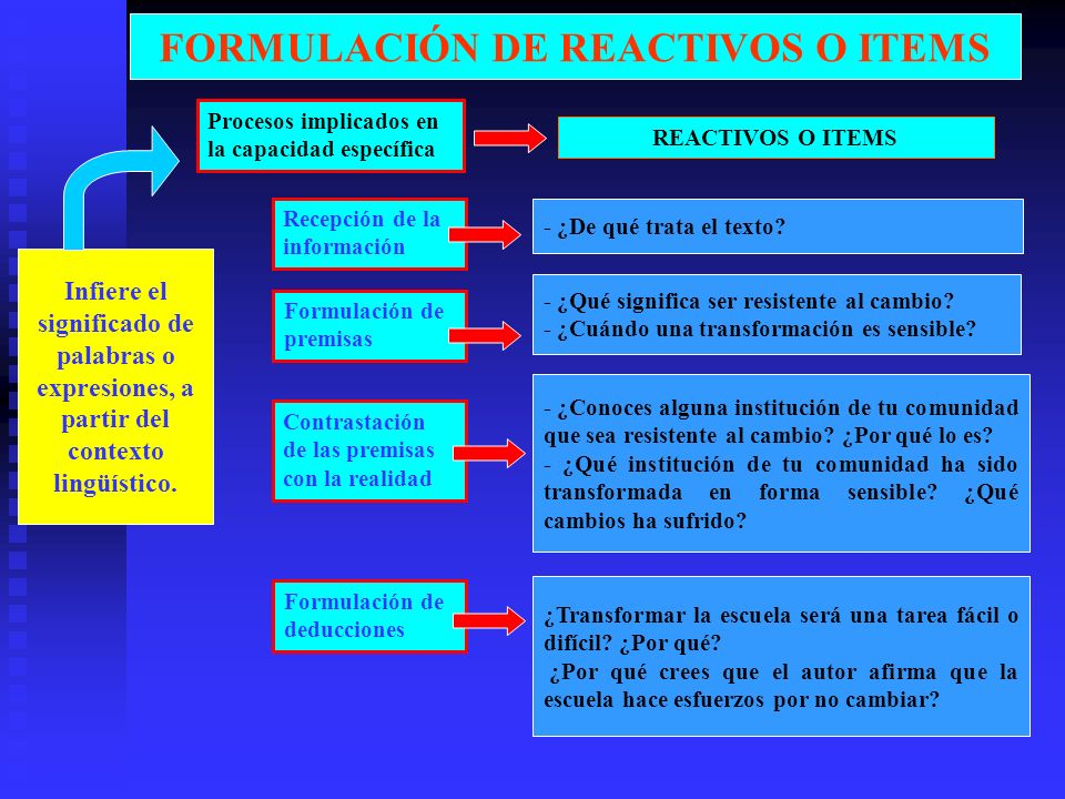 FORMULACIÓN DE REACTIVOS O ITEMS