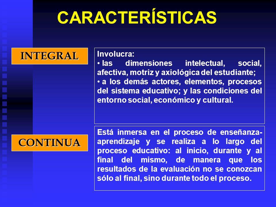 CARACTERÍSTICAS INTEGRAL CONTINUA Involucra: