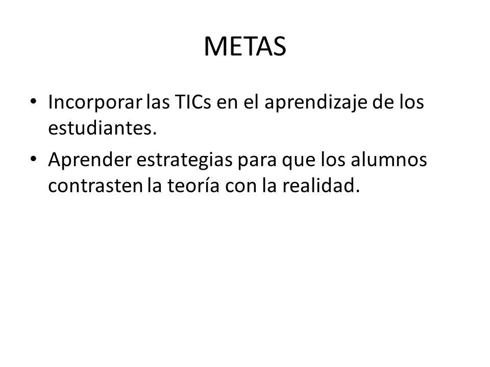 METAS Incorporar las TICs en el aprendizaje de los estudiantes.