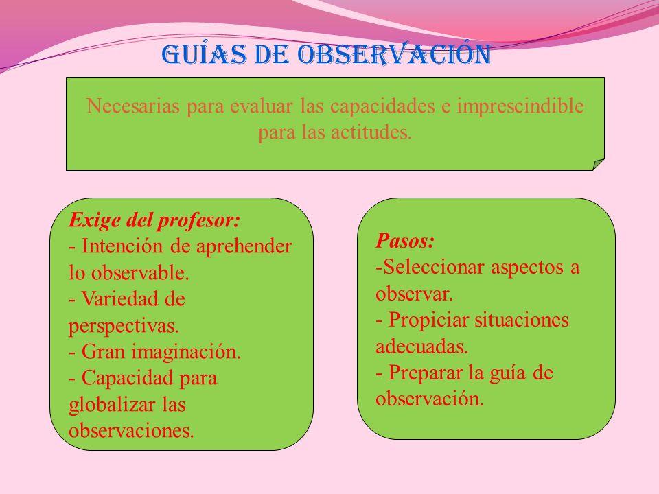 GUÍAS DE OBSERVACIÓN Necesarias para evaluar las capacidades e imprescindible para las actitudes. Exige del profesor: