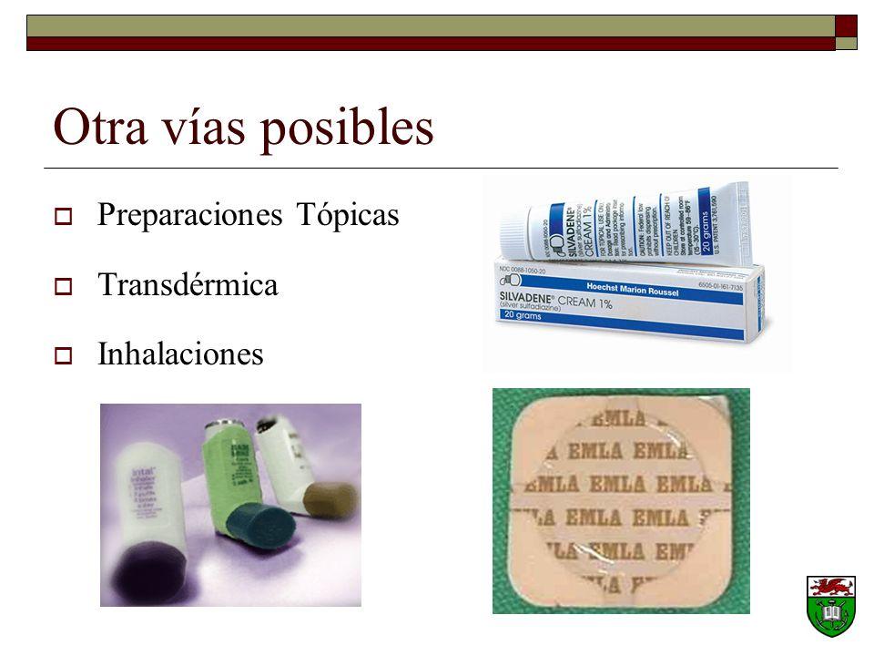 Otra vías posibles Preparaciones Tópicas Transdérmica Inhalaciones