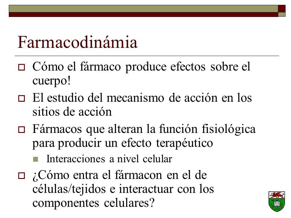 Farmacodinámia Cómo el fármaco produce efectos sobre el cuerpo!