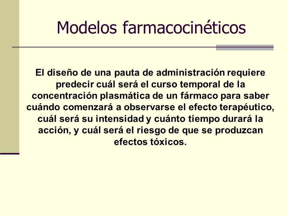 Modelos farmacocinéticos
