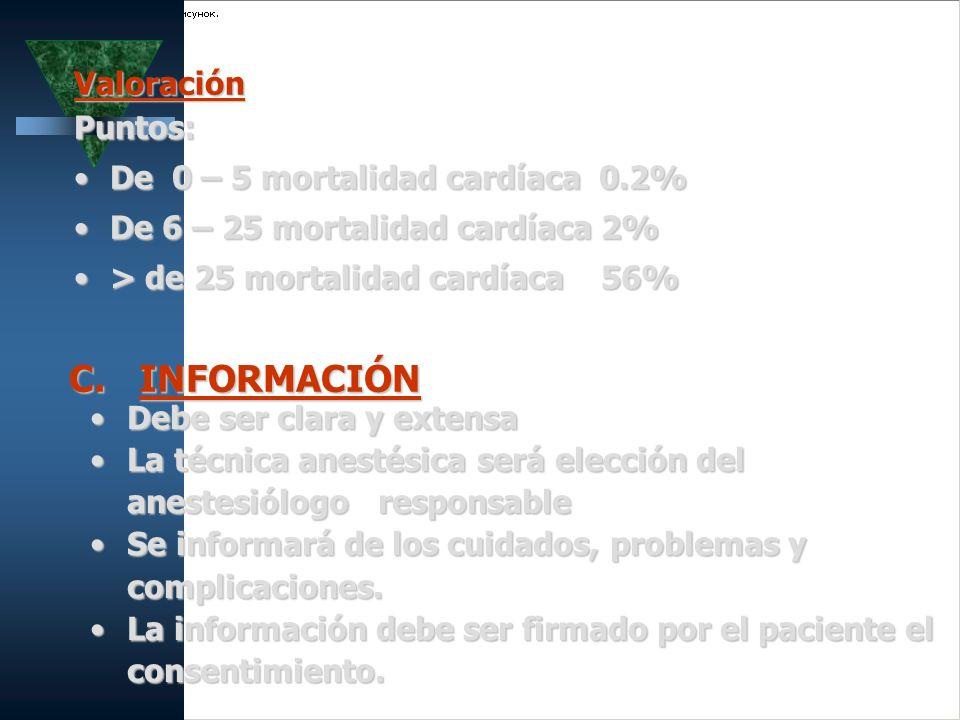 C. INFORMACIÓN Valoración Puntos: De 0 – 5 mortalidad cardíaca 0.2%