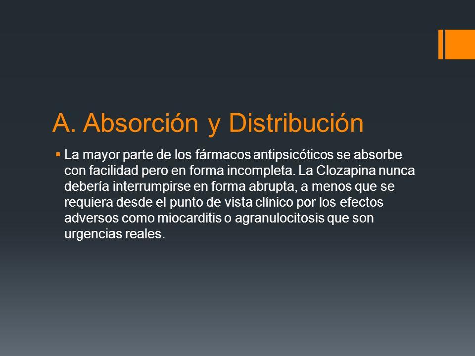 A. Absorción y Distribución