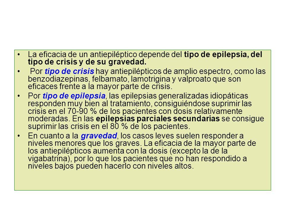 La eficacia de un antiepiléptico depende del tipo de epilepsia, del tipo de crisis y de su gravedad.