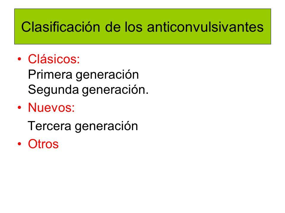 Clasificación de los anticonvulsivantes