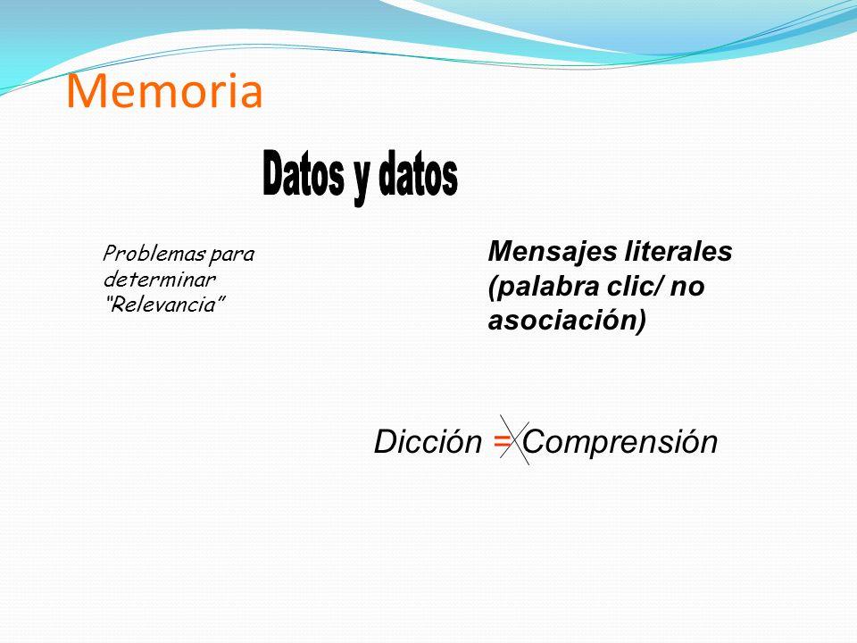 Memoria Datos y datos Dicción = Comprensión Mensajes literales