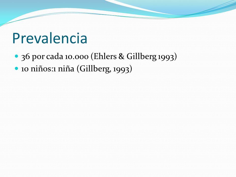 Prevalencia 36 por cada 10.000 (Ehlers & Gillberg 1993)