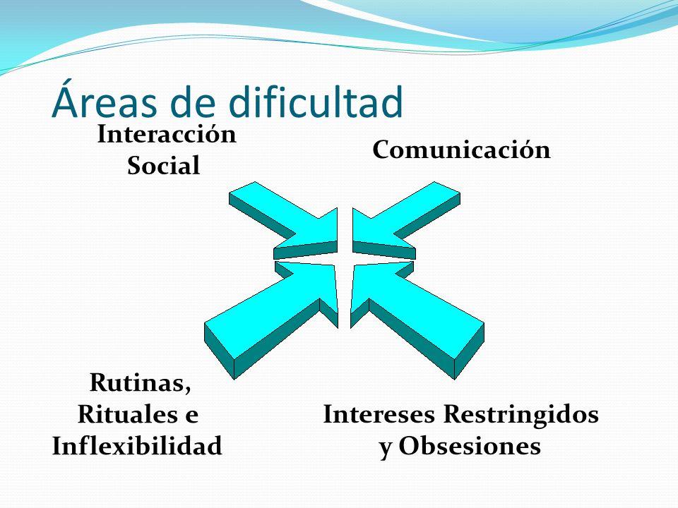 Rutinas, Rituales e Inflexibilidad Intereses Restringidos y Obsesiones