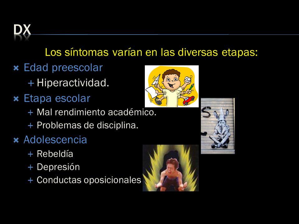 Los síntomas varían en las diversas etapas: