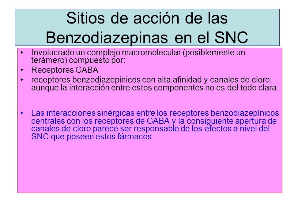 Sitios de acción de las Benzodiazepinas en el SNC