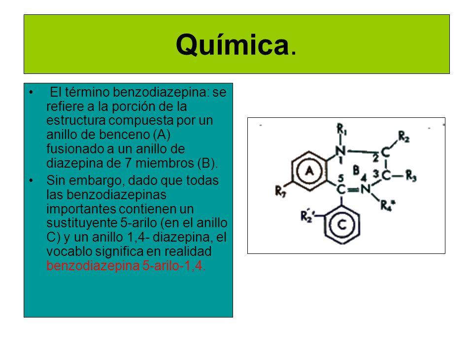 Química.