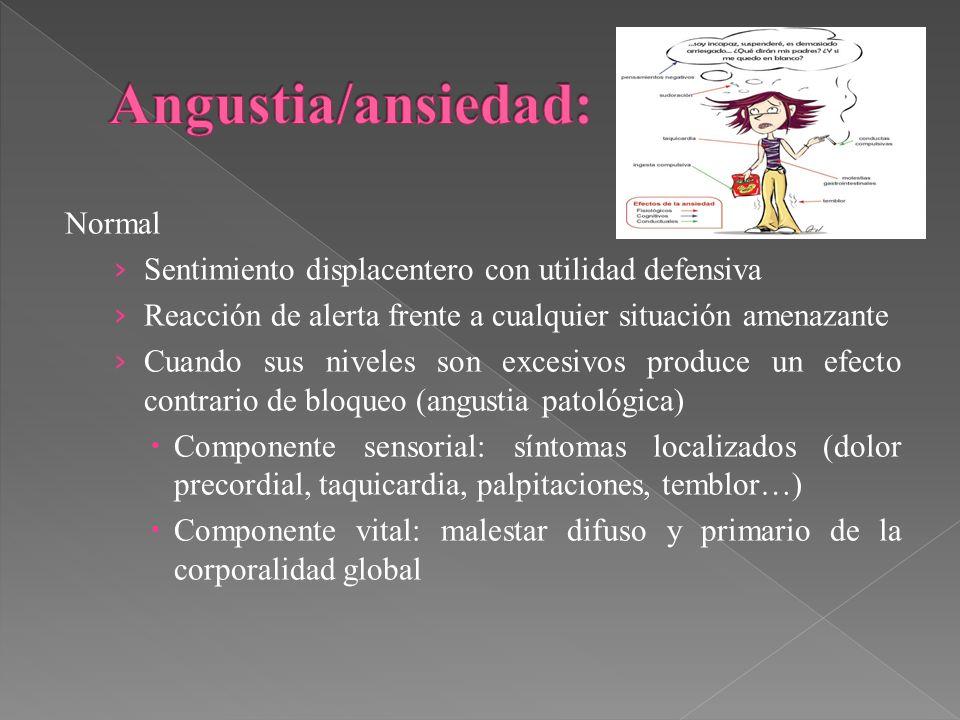 Angustia/ansiedad: Normal