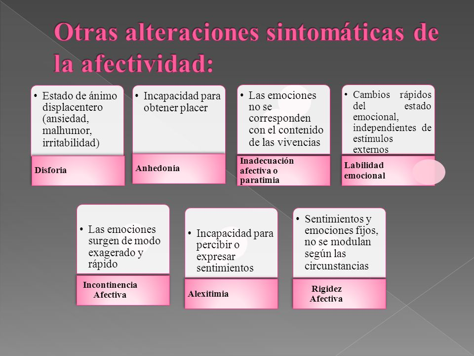 Otras alteraciones sintomáticas de la afectividad: