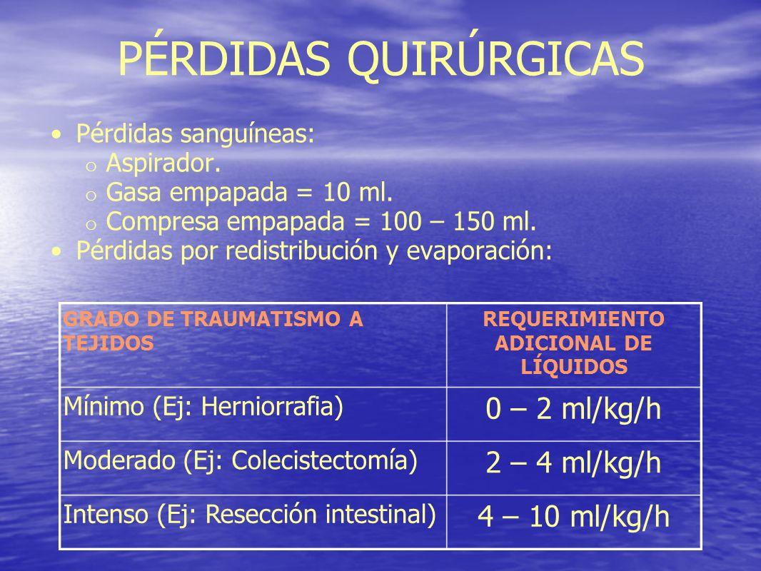 REQUERIMIENTO ADICIONAL DE LÍQUIDOS
