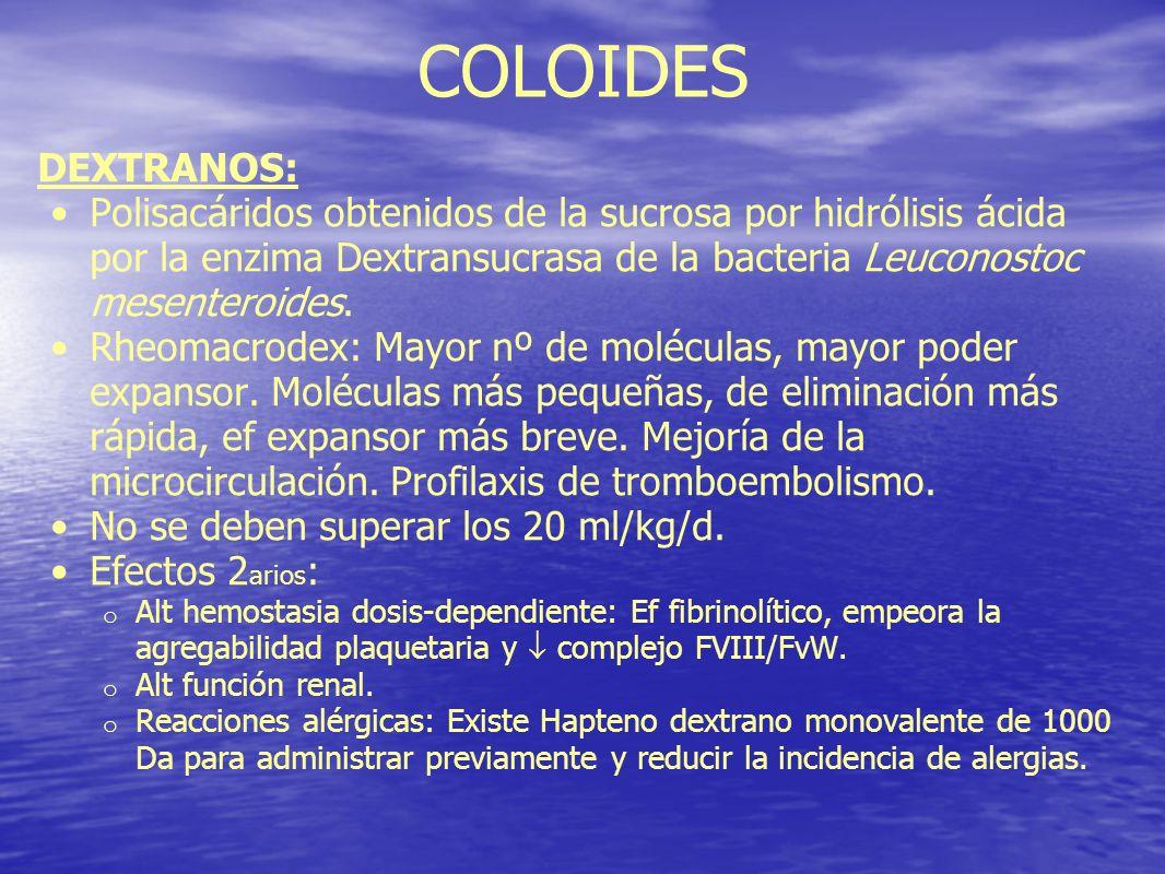 COLOIDES DEXTRANOS:
