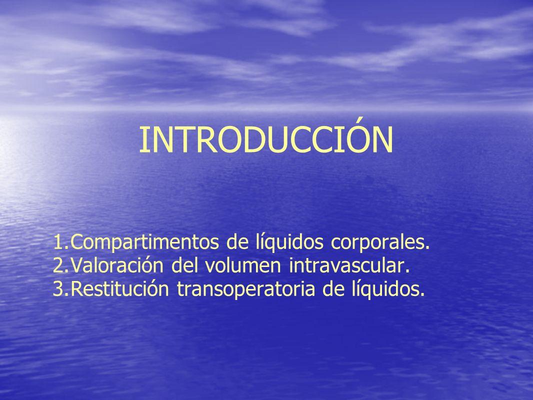 INTRODUCCIÓN Compartimentos de líquidos corporales.