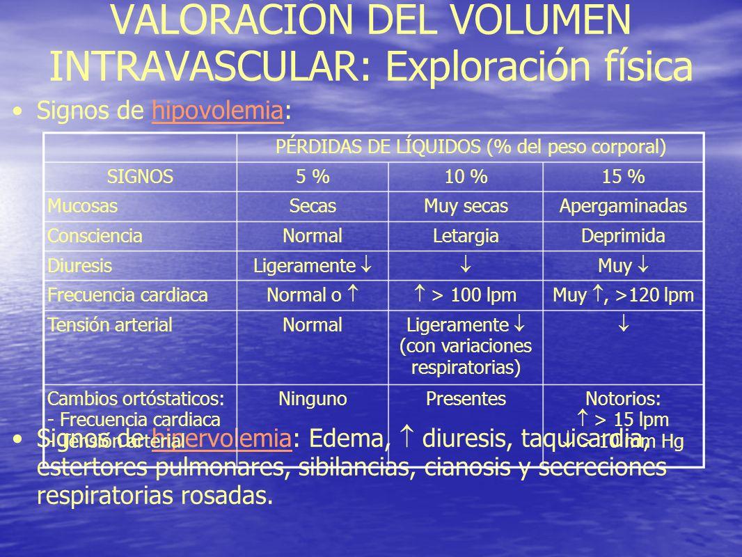 VALORACIÓN DEL VOLUMEN INTRAVASCULAR: Exploración física