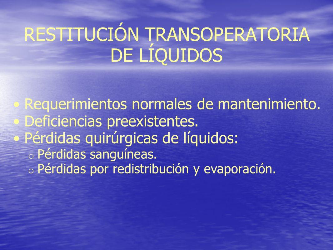 RESTITUCIÓN TRANSOPERATORIA DE LÍQUIDOS