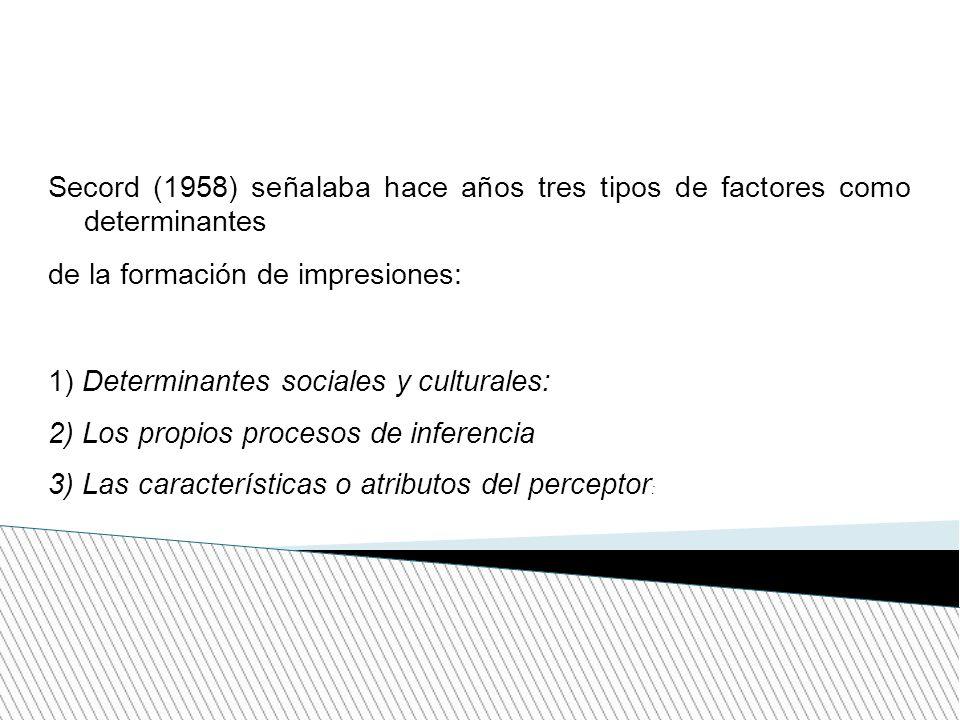 Secord (1958) señalaba hace años tres tipos de factores como determinantes