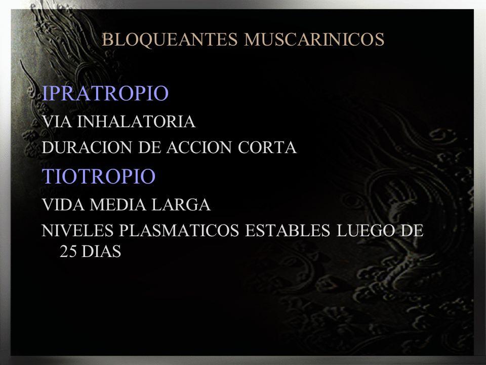 BLOQUEANTES MUSCARINICOS