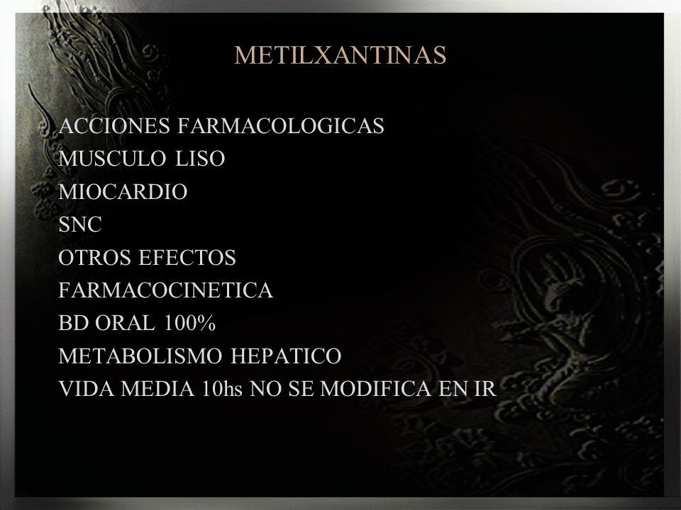 METILXANTINAS ACCIONES FARMACOLOGICAS MUSCULO LISO MIOCARDIO SNC