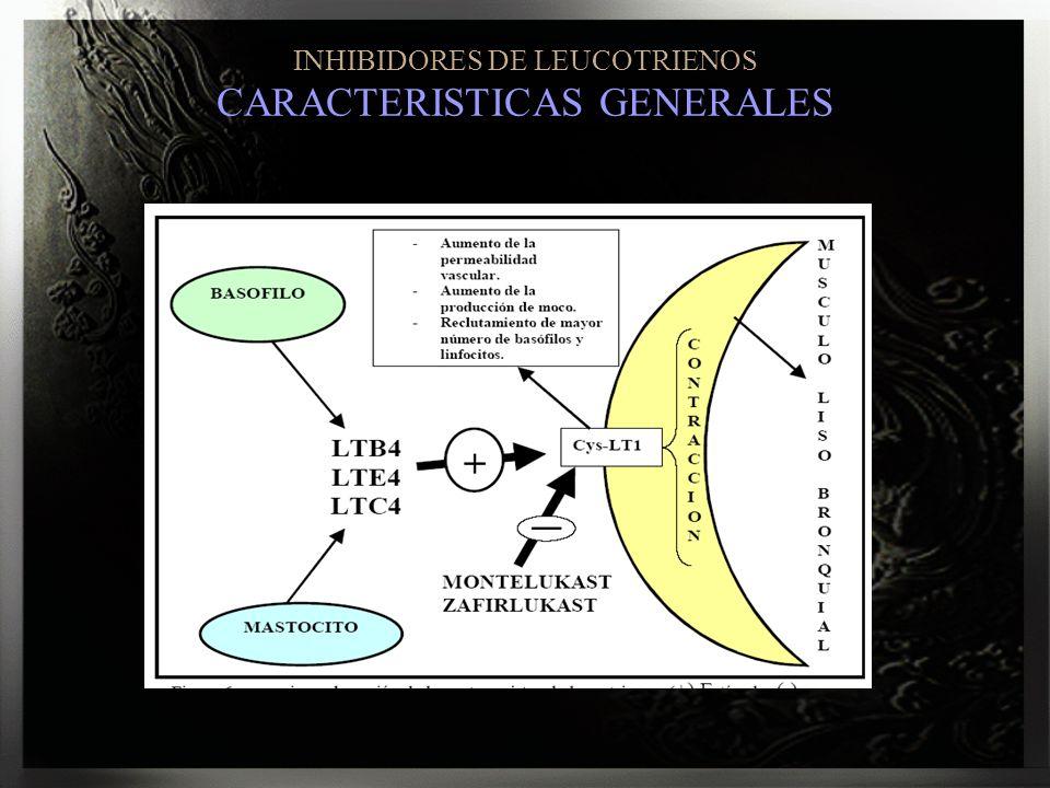 INHIBIDORES DE LEUCOTRIENOS CARACTERISTICAS GENERALES