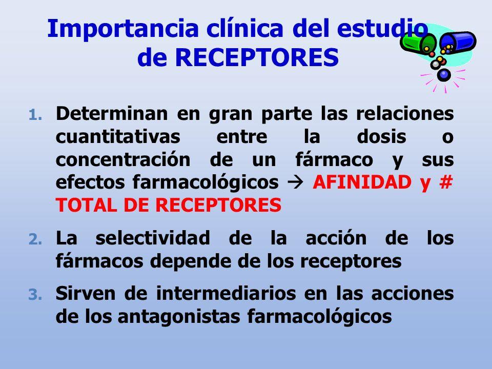 Importancia clínica del estudio de RECEPTORES