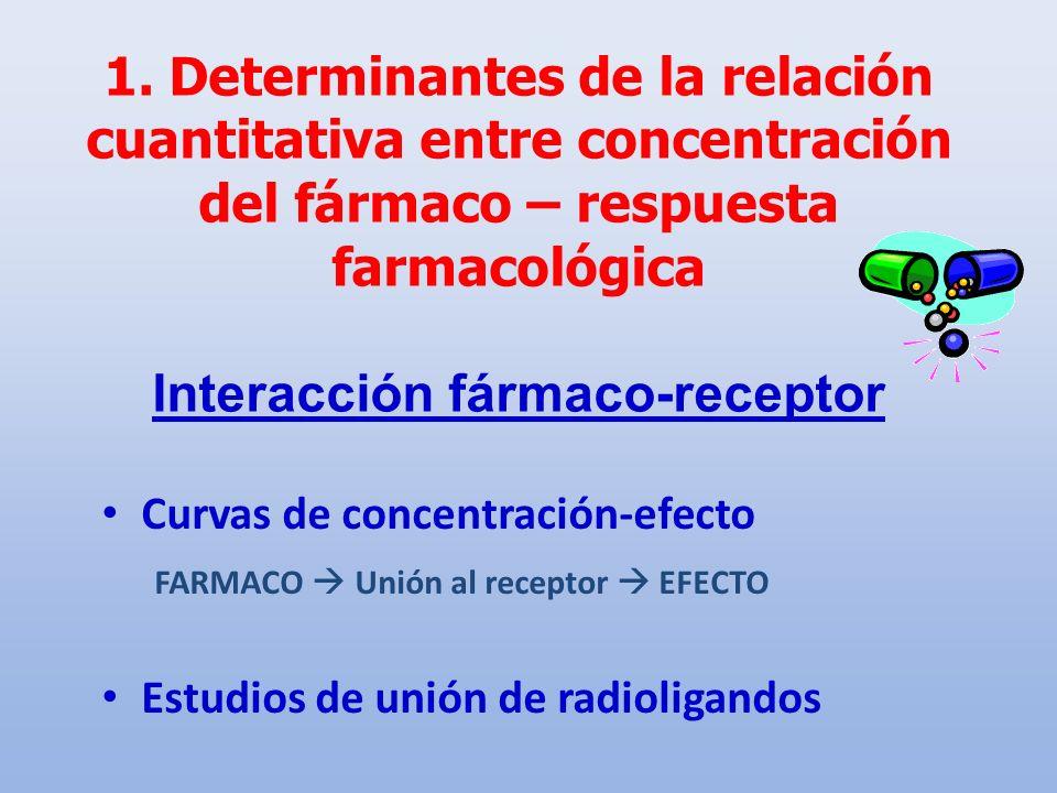 1. Determinantes de la relación cuantitativa entre concentración del fármaco – respuesta farmacológica Interacción fármaco-receptor