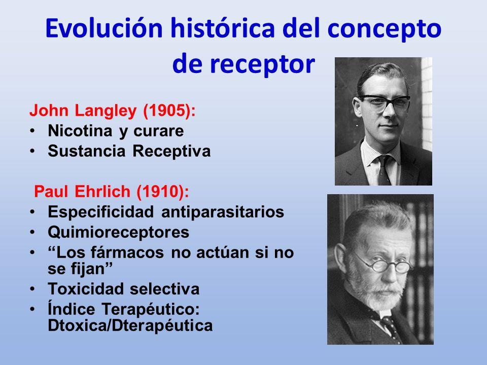 Evolución histórica del concepto de receptor