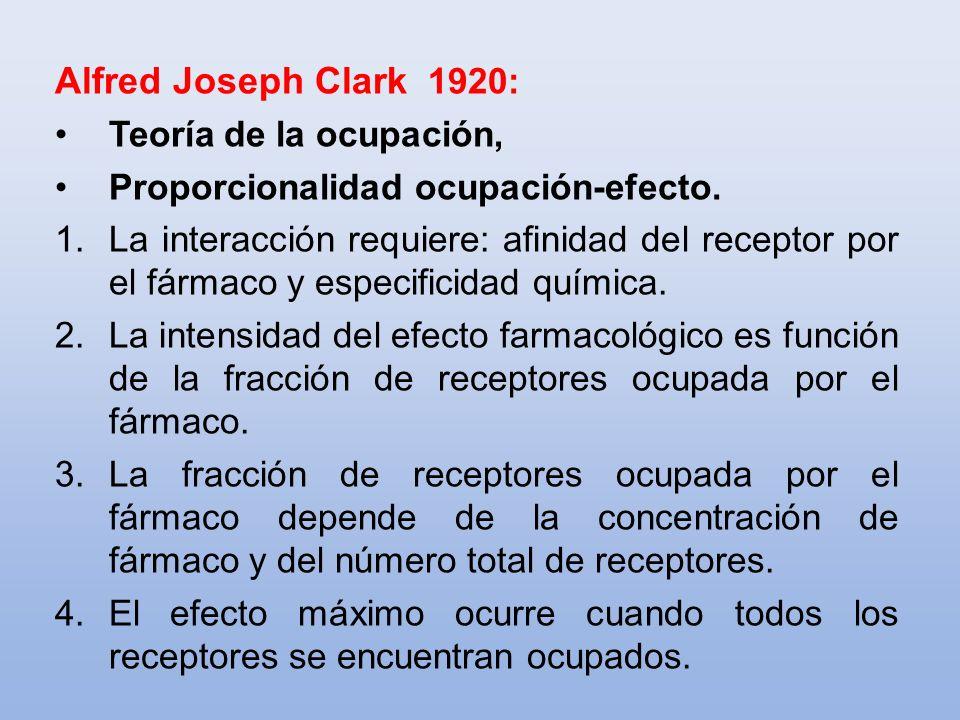 Alfred Joseph Clark 1920: Teoría de la ocupación,