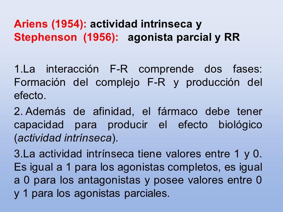 Ariens (1954): actividad intrinseca y Stephenson (1956): agonista parcial y RR