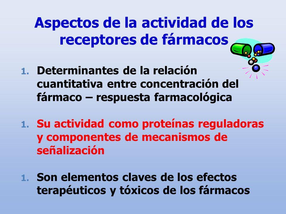Aspectos de la actividad de los receptores de fármacos