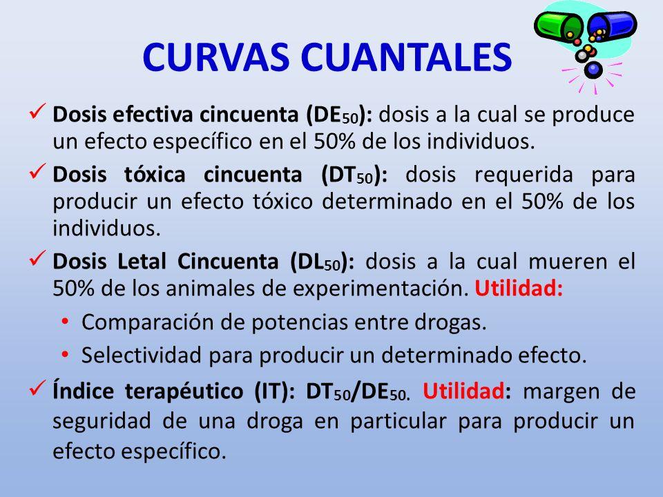 CURVAS CUANTALESDosis efectiva cincuenta (DE50): dosis a la cual se produce un efecto específico en el 50% de los individuos.