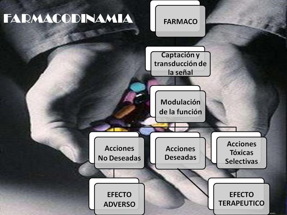 FARMACODINAMIA 9