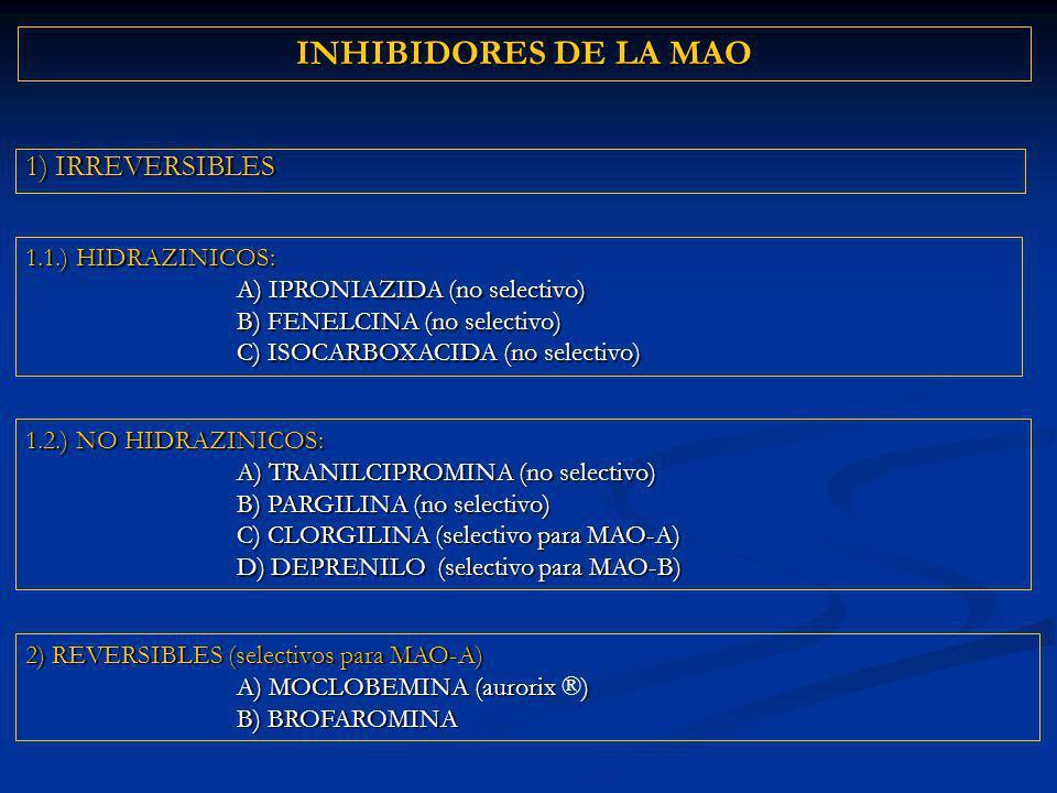 INHIBIDORES DE LA MAO 1) IRREVERSIBLES 1.1.) HIDRAZINICOS: