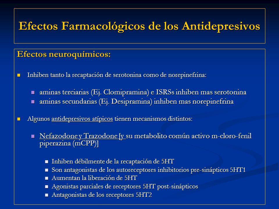 Efectos Farmacológicos de los Antidepresivos