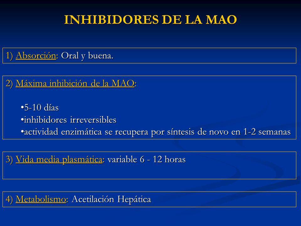 INHIBIDORES DE LA MAO 1) Absorción: Oral y buena.